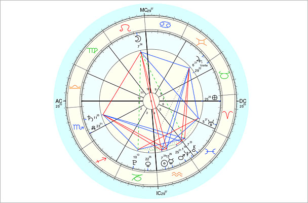 Data for chart above is 1/26/2013; 11:38 pm EST, New York, NY. Chart by Astro.com.