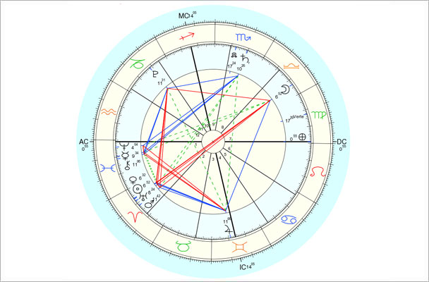 Data for chart above is 3/27/2013, 5:27 am EDT, New York, NY. Chart by Astro.com.