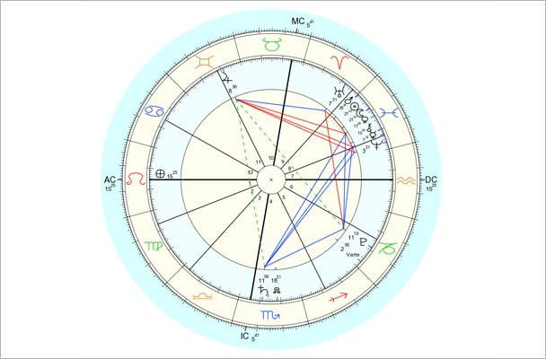 Data for chart above is 3/11/2013, 3:51 pm EDT, New York, NY. Chart by Astro.com.