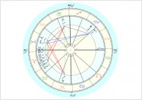 Aries New Moon 2013