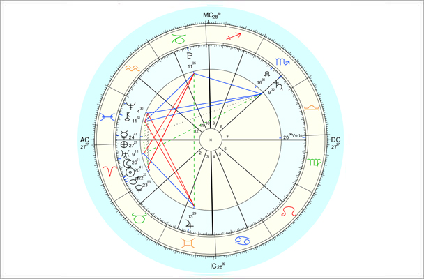 Data for chart above is 4/10/2013, 5:35 am EDT, New York, NY. Chart by Astro.com.