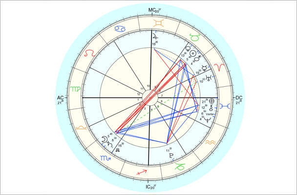 Data for chart above is 4/25/2013, 3:57 pm EDT, New York, NY. Chart by Astro.com.