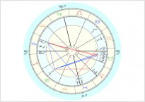 New Moon Solar Eclipse in Taurus