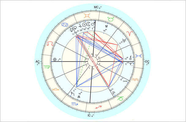 Data for chart above is 6/8/2013, 11:56 am EDT, New York, NY. Chart by Astro.com.