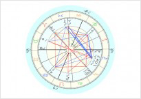 New Moon in Libra 2013
