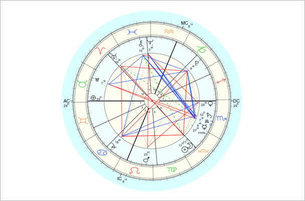 Data for chart above is 10/4/2013, 8:35 am EDT, New York, NY. Chart by Astro.com.