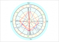2014 Full Moon in Cancer