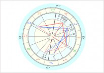 2014 Aries New Moon