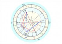 2014 Pisces New Moon