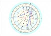 2014 Full Moon in Virgo