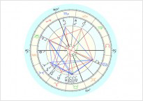 New Moon in Taurus 2014