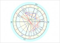Full Moon in Pisces 2014