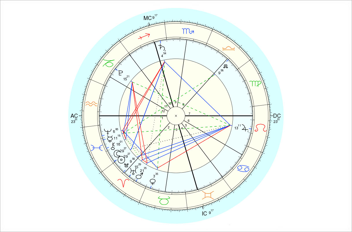 Data for chart above is 3/20/2015, 5:36 am EDT, New York, NY. Chart by Astro.com.