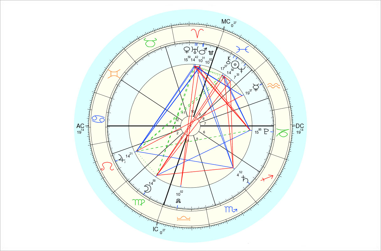 Data for chart above is 3/5/2015, 1:05 pm EST, New York, NY. Chart by Astro.com.