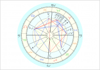 Aries New Moon 2015