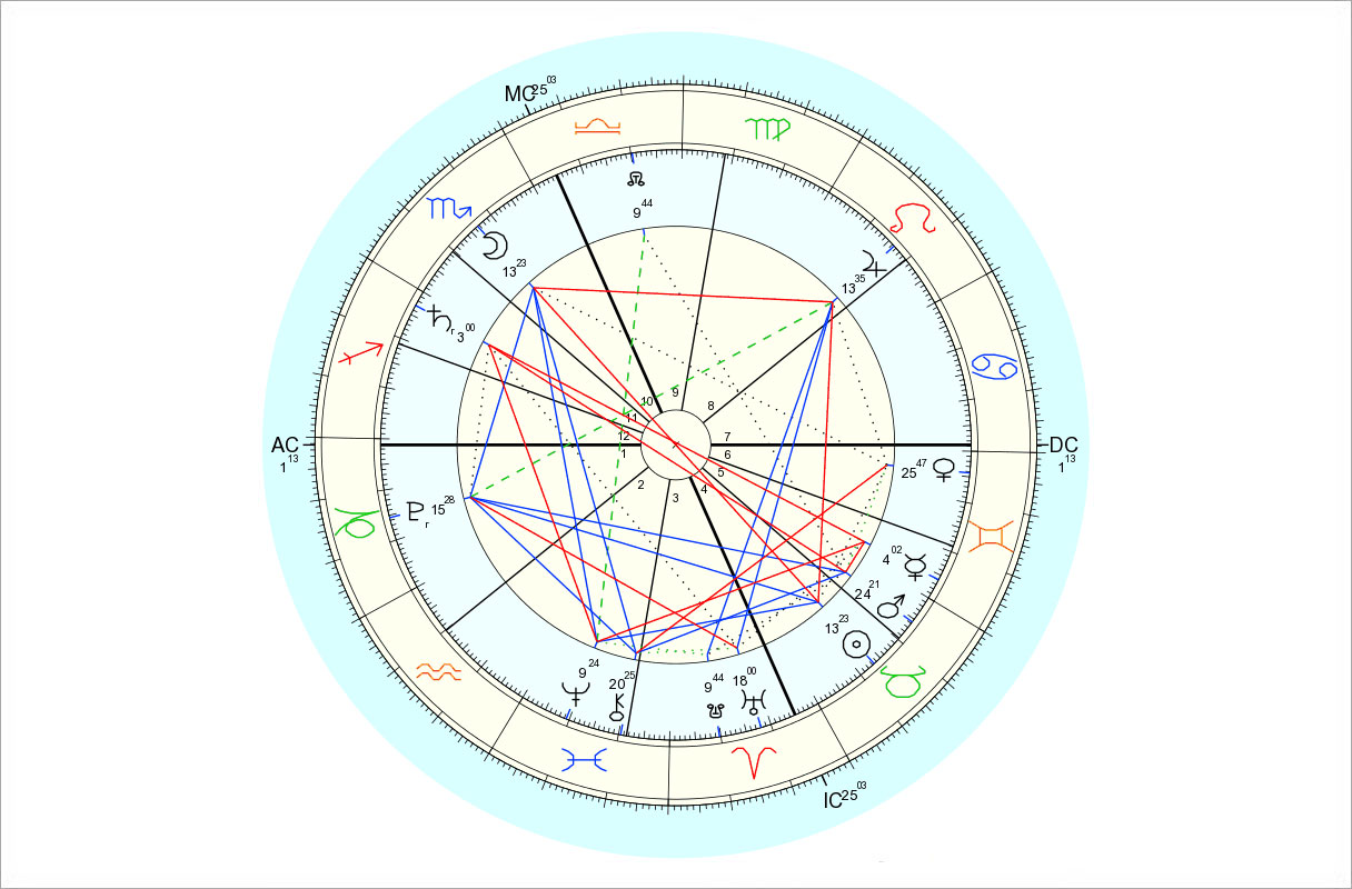 May 2015 empowering astrology full moon in scorpio let it go nvjuhfo Images