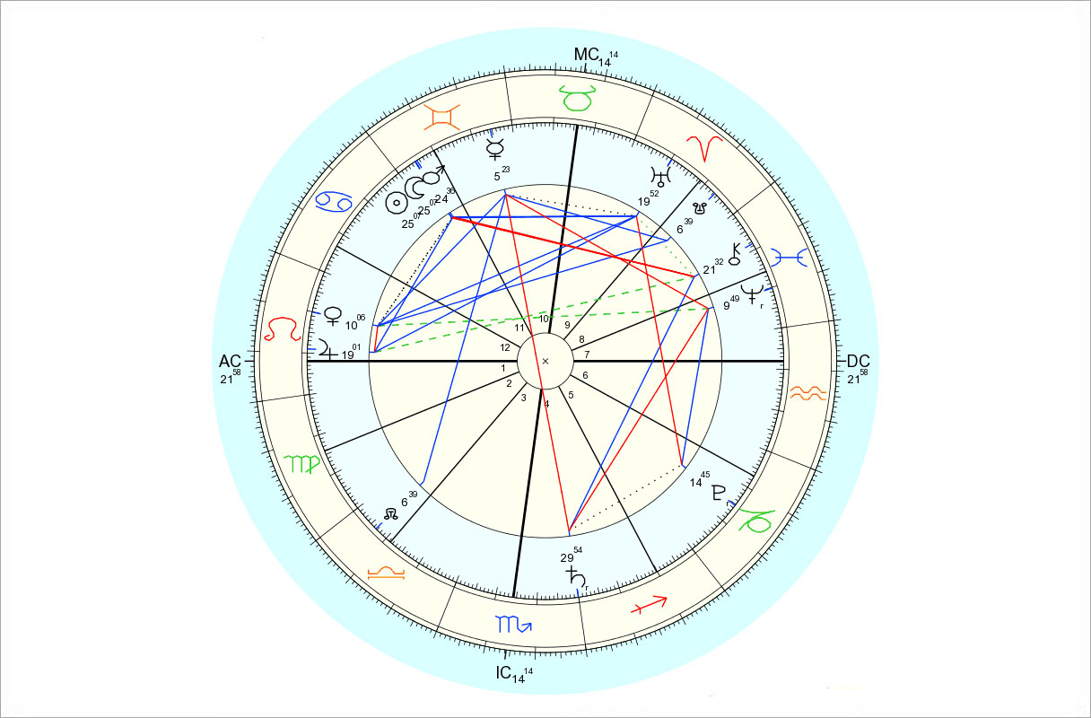 June 2015 empowering astrology new moon in gemini choice and consequence nvjuhfo Images