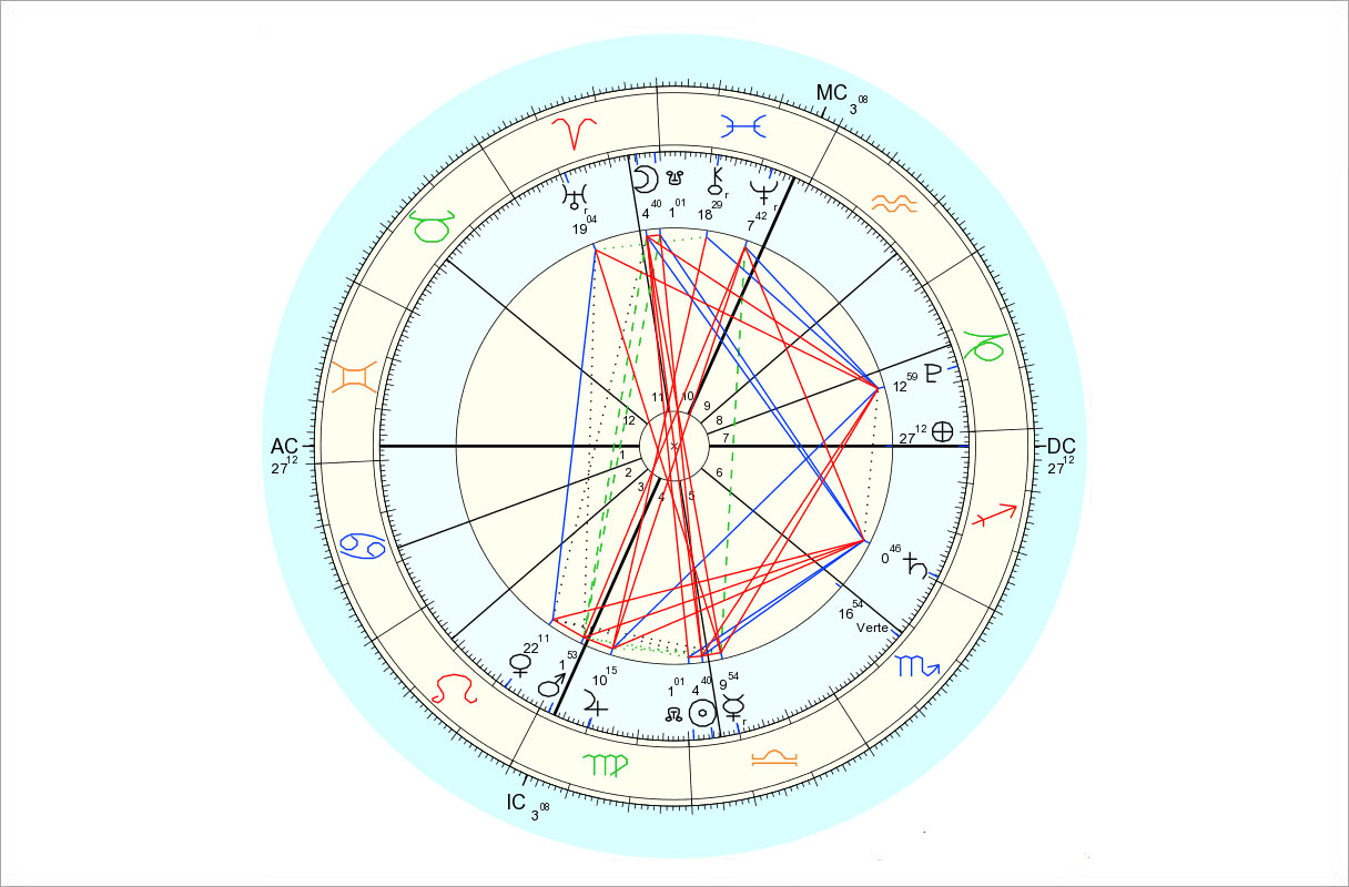 Data for chart above is 9/27/2015, 10:50 pm EDT, New York, NY. Chart by Astro.com.