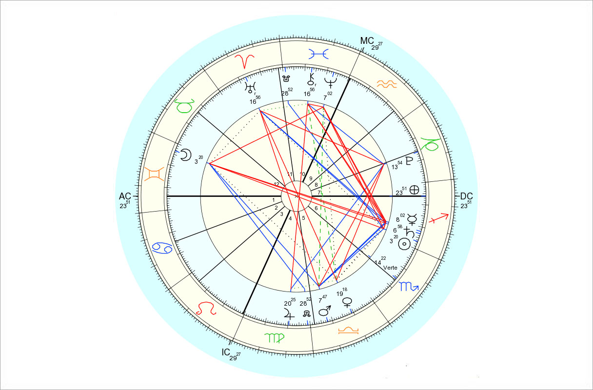 Data for chart above is 11/25/2015, 5:44 pm EDT, New York, NY. Chart by Astro.com.