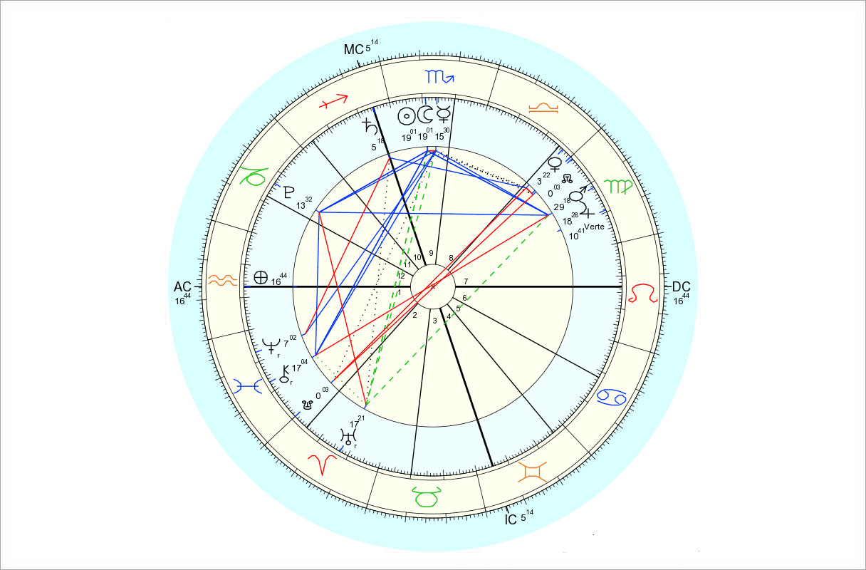Data for chart above is 11/11/2015, 12:47 pm EDT, New York, NY. Chart by Astro.com.