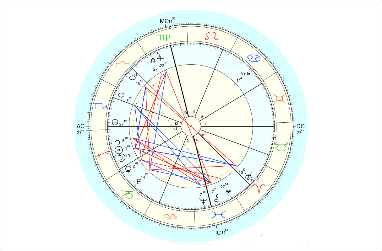 Data for chart above is 12/11/2015, 5:30 am EDT, New York, NY. Chart by Astro.com.