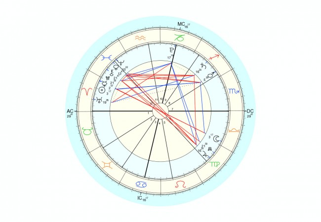 Data for chart above is 3/23/2016, 8:01 am EST, New York, NY. Chart by Astro.com.