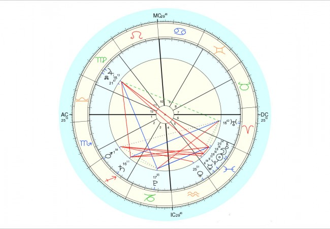 Data for chart above is 3/8/2016, 9:55 pm EST, New York, NY. Chart by Astro.com.