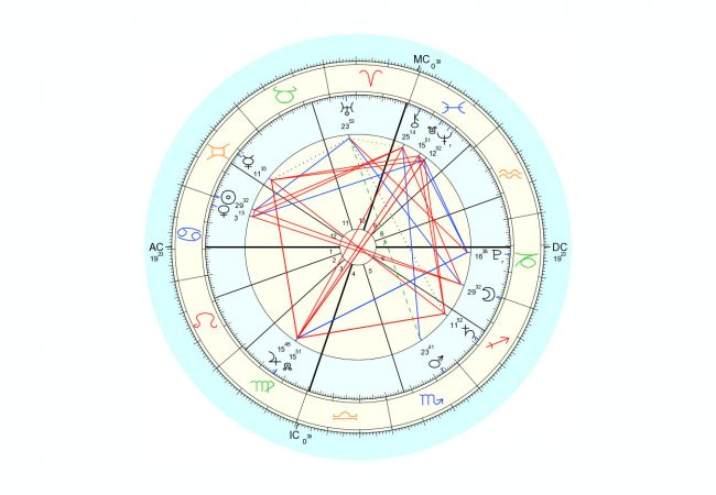 Data for chart above is 6/20/2016, 7:02 pm EST, New York, NY. Chart by Astro.com.