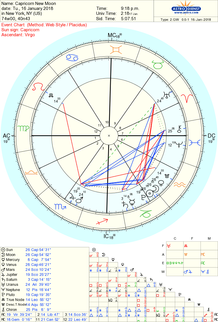 Astro com free natal chart images free any chart examples astro com free natal chart gallery free any chart examples astro com free natal chart images nvjuhfo Image collections